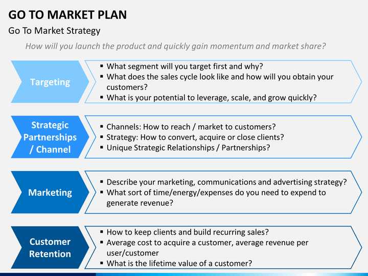 sales strategy template ppt