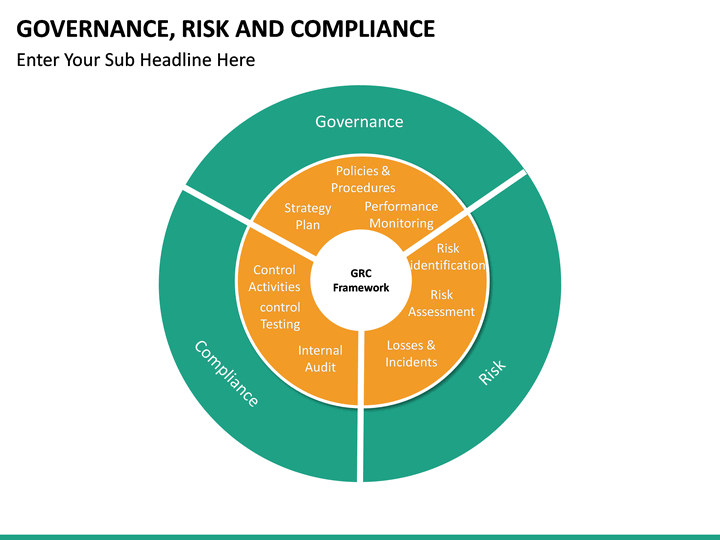 governance risk and compliance pdf