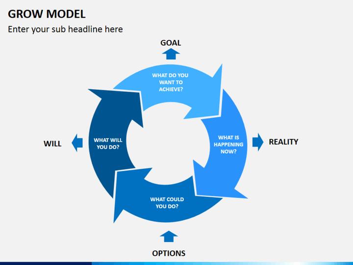 Grow Model Powerpoint Template Sketchbubble