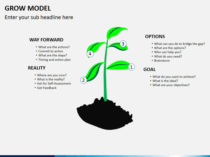 grow model powerpoint template