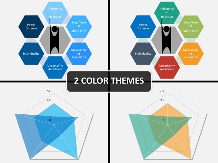 Hofstede's cultural dimensions PPT cover slide