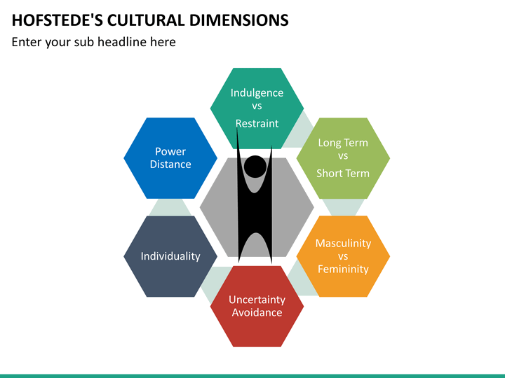 euro disney land hofstede s cultural dimensions Hofstede's cultural dimensions theory another error was the breakfast in euro disney's hotels  documents similar to euro disneyland case study.