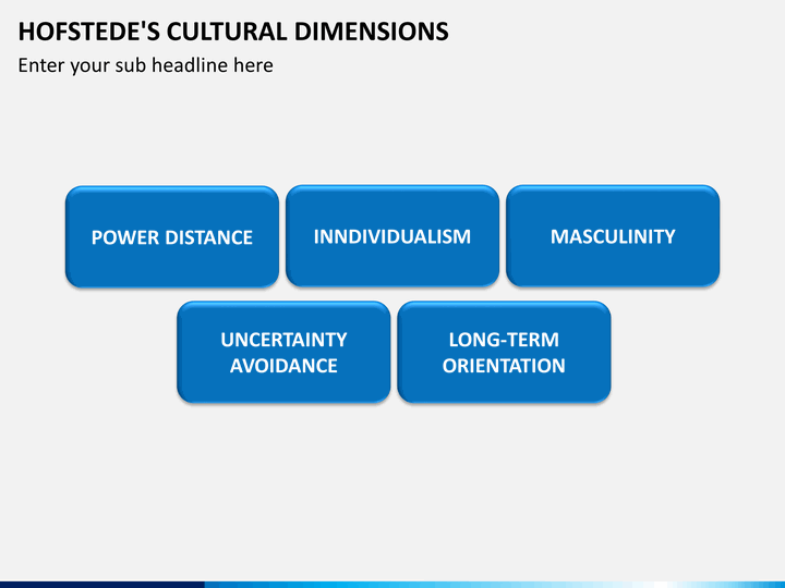 hofstede cultural dimension Many people are now turning to the work done by geert hofstede between 1967 and 1973 working for ibm at the time, the professor collected and analyzed data from more than 100,000 individuals in 50 countries to develop his cultural dimensions model collect and act on nps-powered customer feedback.