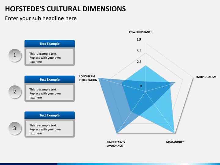 Powerpoint template dimensions 28 images powerpoint size hofstede s cultural dimensions powerpoint template toneelgroepblik Images