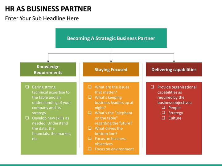 hr diagram model hr as business partner powerpoint template   sketchbubble stars on the hr diagram