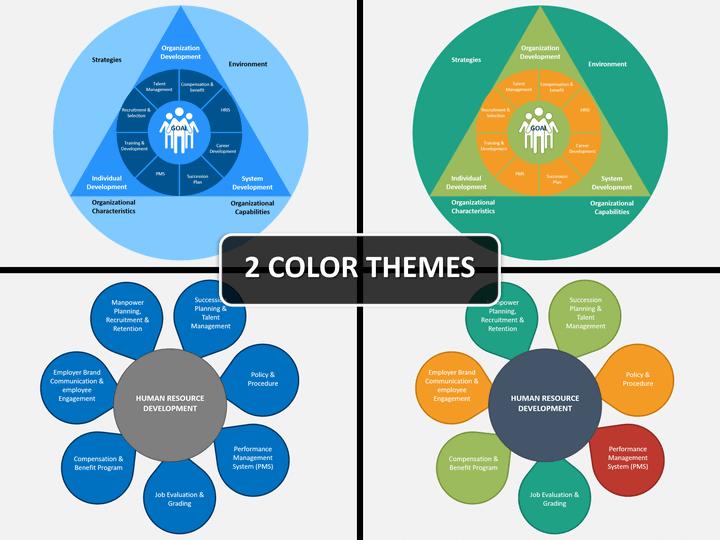 Human Resources PowerPoint Templates | SketchBubble