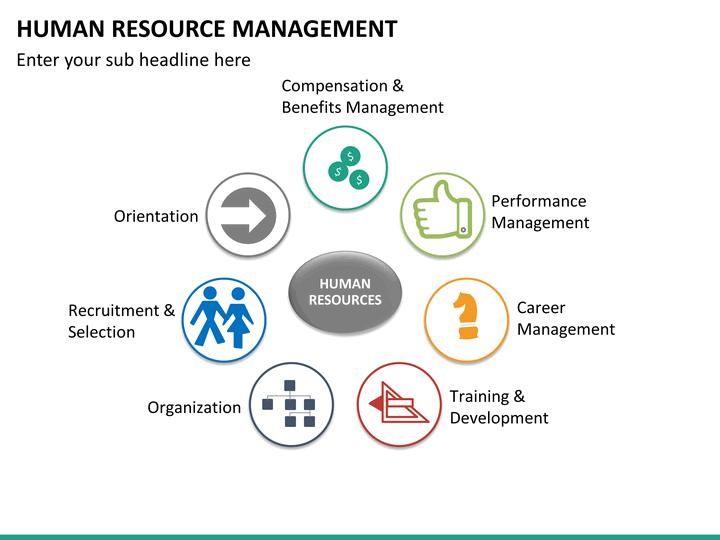 Human Resource Management Group 18