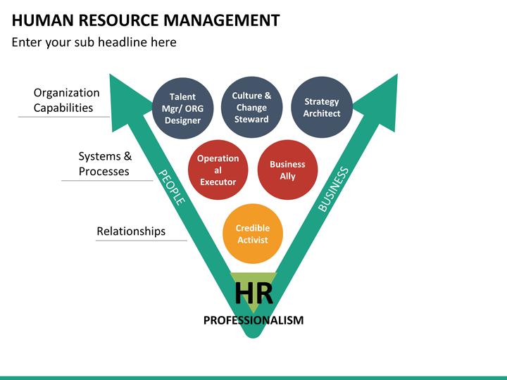 excellent human resources management