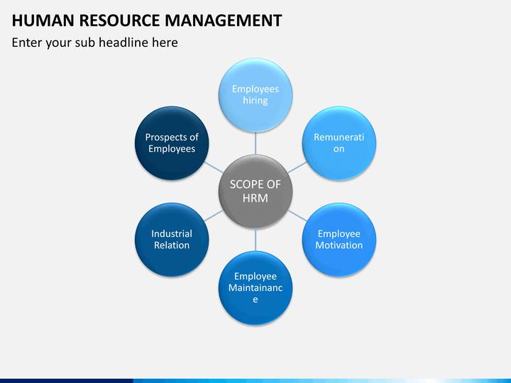 human resource management powerpoint template sketchbubble