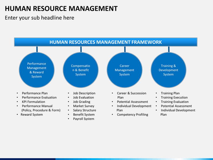human resource management news