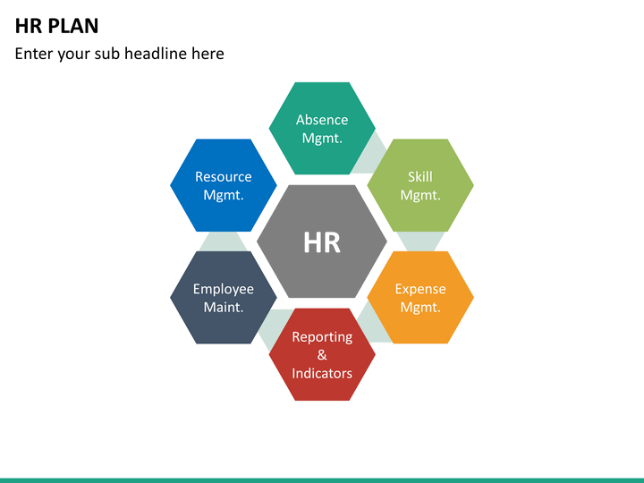 Human Resources (HR) Plan