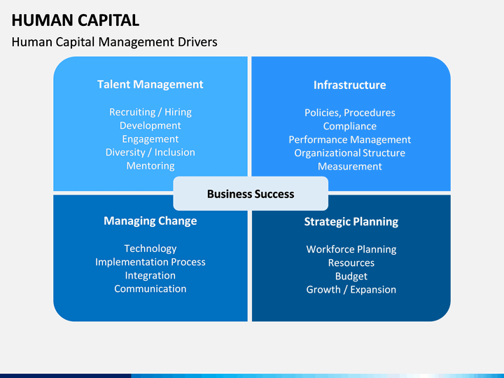 Human Capital Powerpoint Template
