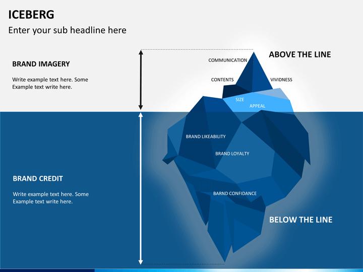 iceberg diagram template 23944 loadtve
