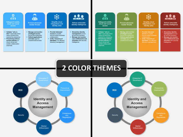 Identity And Access Management Powerpoint Template Sketchbubble