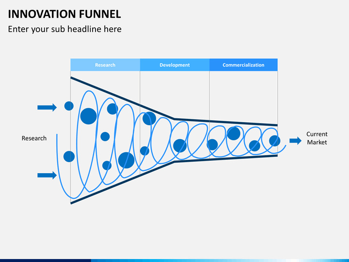 Innovation Funnel PowerPoint Template | SketchBubble