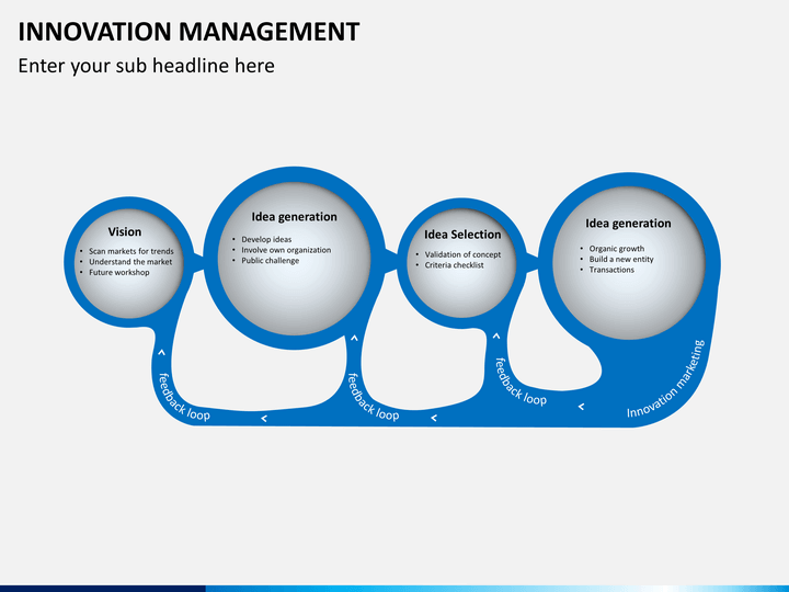 google innovation and new product management Innovation and product innovation in marketing strategy journal of management and marketing research evolution of a new market (product innovation.
