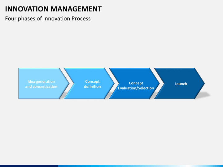 four basic phases of the innovative process 4 steps of control process are defined and explained 6 stages of mbo (management by objectives) process performance appraisal: objectives, methods.