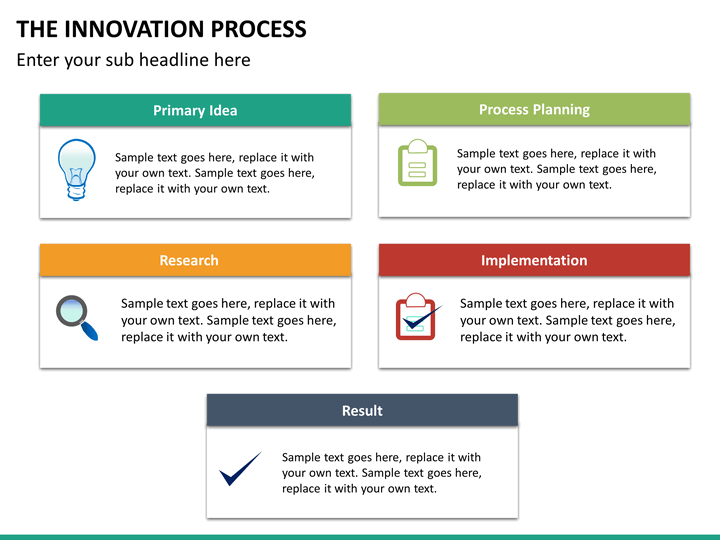 the product innovation process A refined and well-executed innovation process is key to long-term  many  businesses experiment with new products and services, such as.