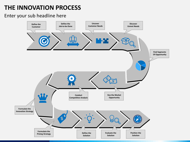 Innovation Process PowerPoint Template | SketchBubble