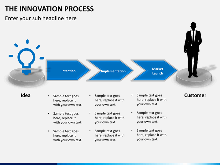 innovation process powerpoint template