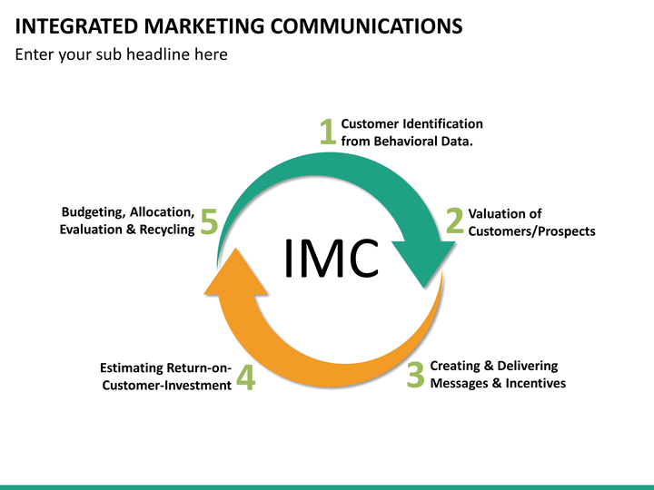 integrated marketing comunication A degree in integrated marketing communication gives graduates the knowledge and understanding of how to be an effective communicator to many audiences.