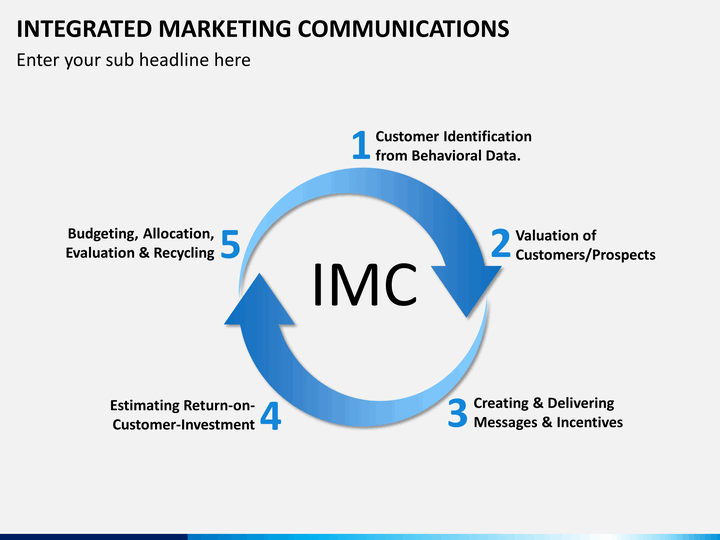 marketing communication Marketing communication mix will not only help to connect with your consumers but will also come in handy to adapt the ever-changing business environment.