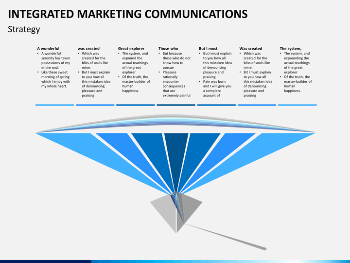 what is integrated marketing communications pdf