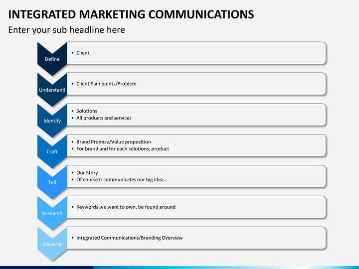 marketing communication plan template example - integrated marketing communications powerpoint template