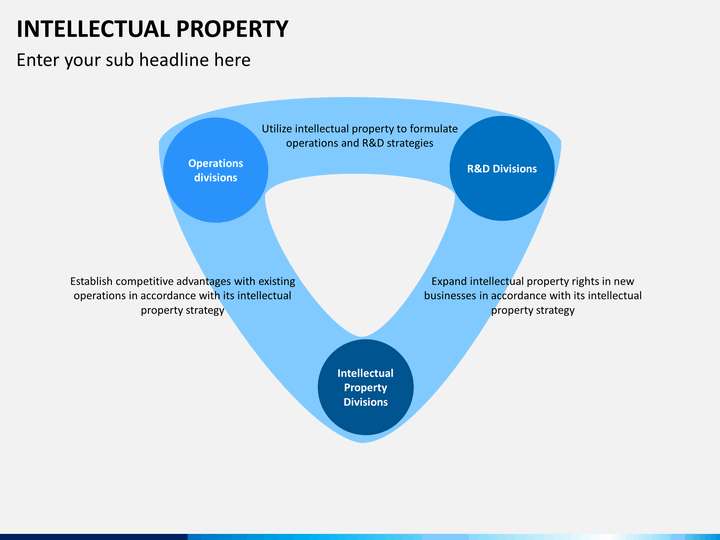 Intellectual Property PowerPoint Template | SketchBubble