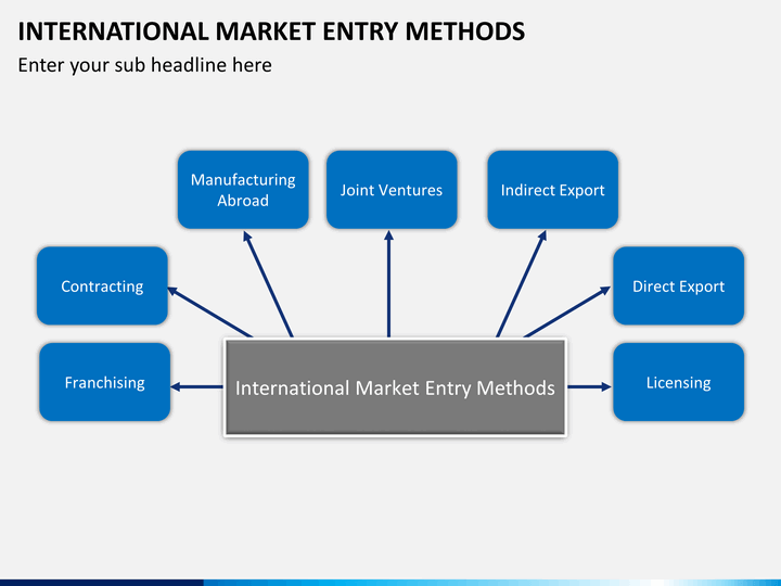market entry methods essay The international market entry evaluation process how to enter a foreign market this lesson gives an outline of the way in which.