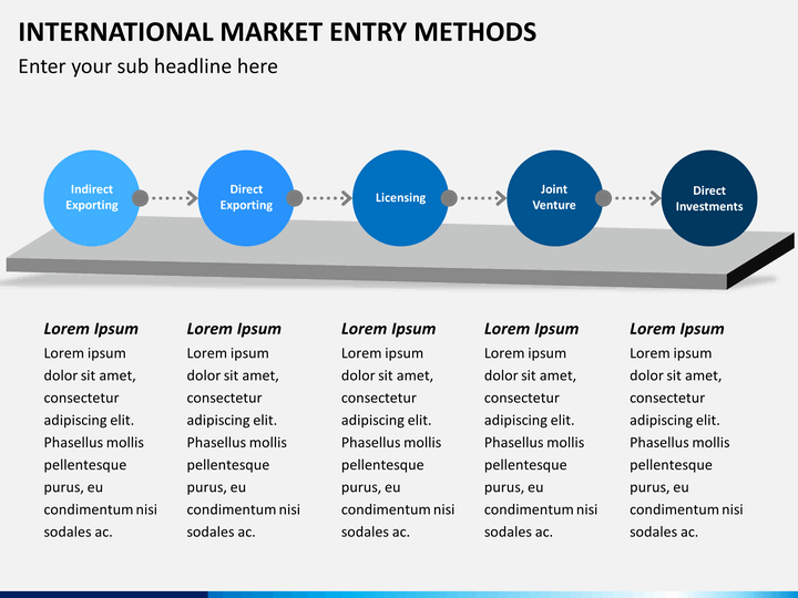 international market entry methods Countries with a large market size justify the modes of entry 2 factors affecting the selection of international market entry the international marketing.