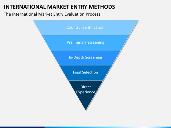 market entry methods Icfai business school case development centre has developed over 1100 world-class case studies case studies in business management, strategy, market entry strategies, leadership, csr, mba case studies.