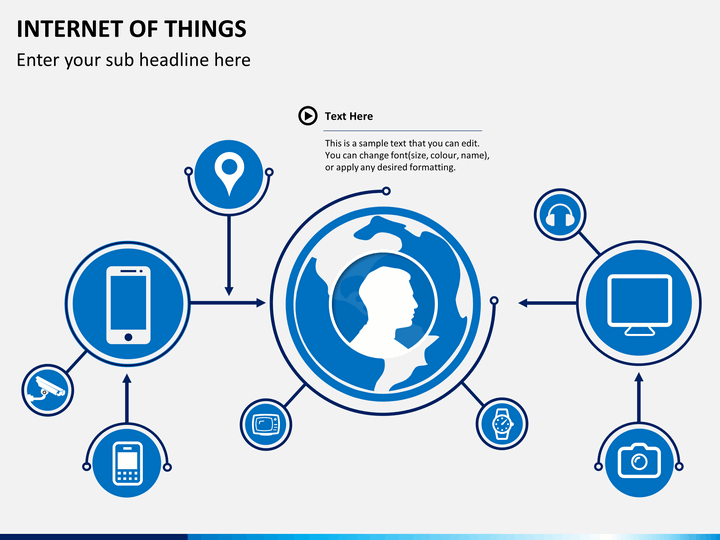 When you connect your business with IoT, the opportunities are endless