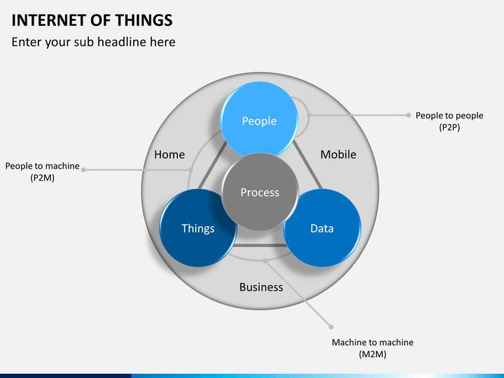 Internet Of Things Slide