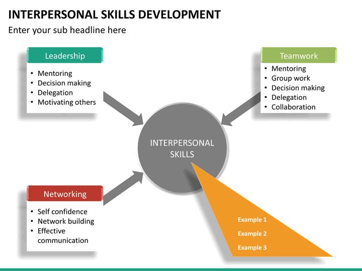 example of interpersonal skills