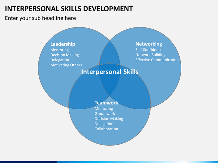 Interpersonal Skills Development PowerPoint Template ...