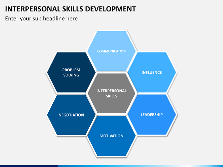 interpersonal leadership skills Problem solving, critical thinking, communication both verbal and written and  leadership skills are the top people skills employers want.