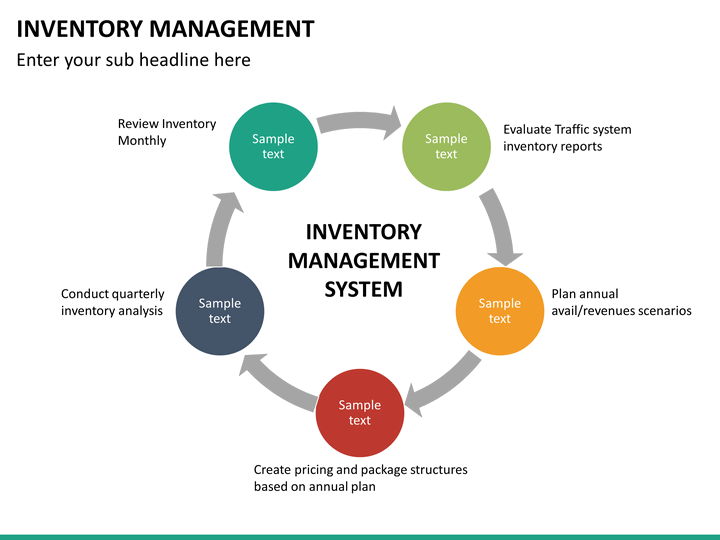 amul inventory management View manoj kumar goswami's profile 71 months of experience in the field of inventory management milk products under the brand name of amul and.