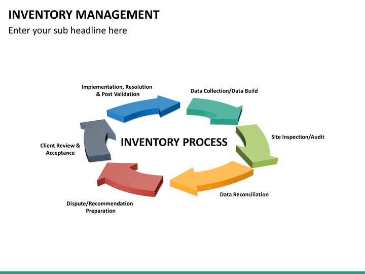 inventory management powerpoint template