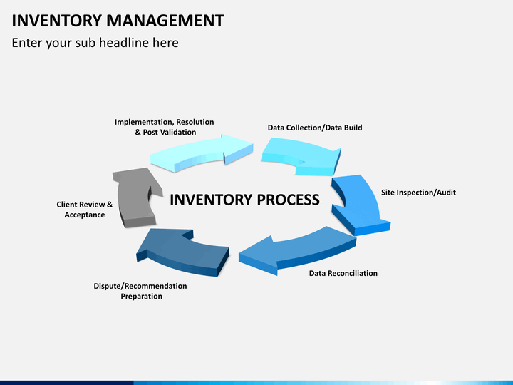 slides on inventory management It's not the number of titles in your library that determines if you would benefit from an inventory management system it's the number of problems it would solve.