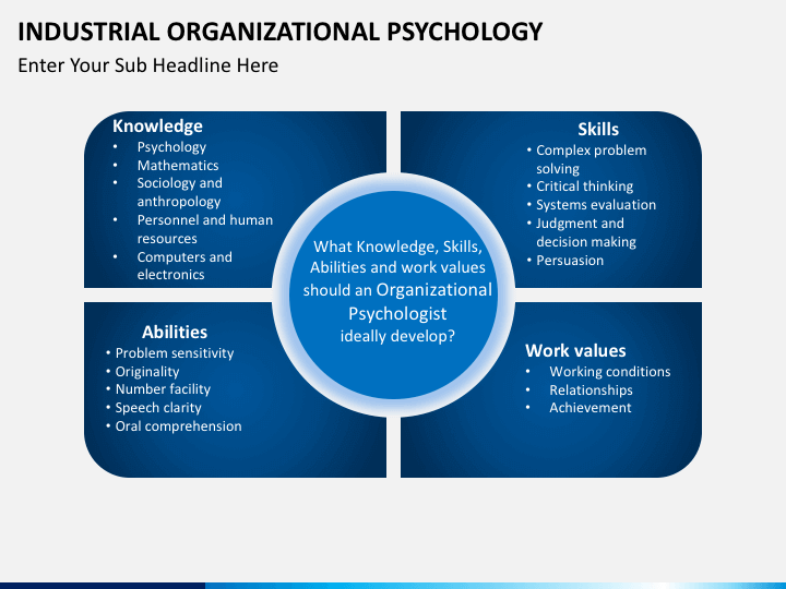 industrial organizational  i  o  psychology powerpoint