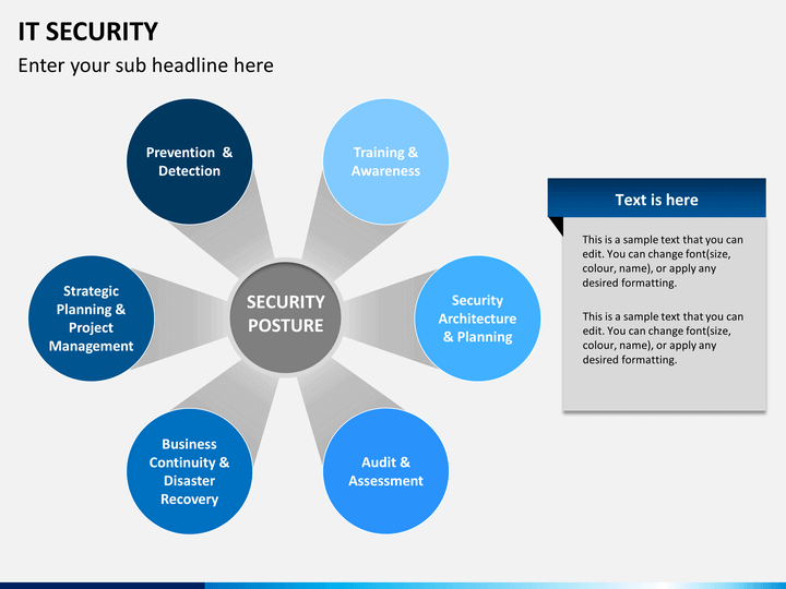 It Security Powerpoint Template Sketchbubble