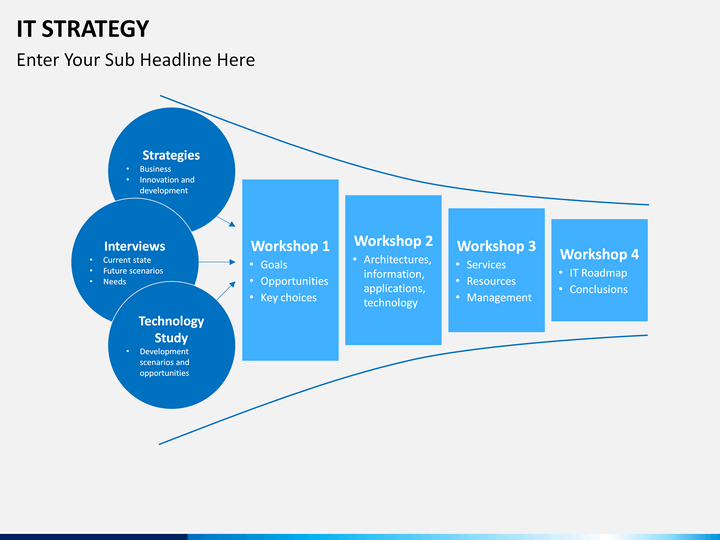 it strategy powerpoint template