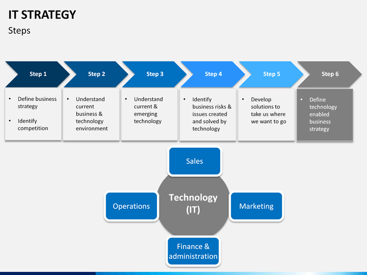 it strategy powerpoint template sketchbubble