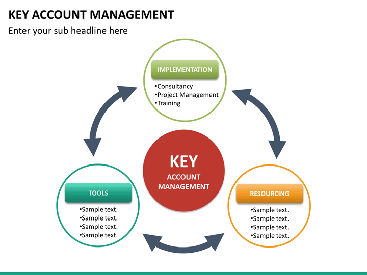 key account managers Key account management software, like kapta, allows account managers to do what they do best - build relationships and solve problems for their customers - while automating the rest.