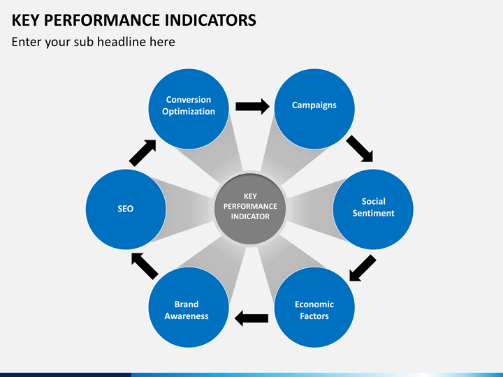 key performance indicator We listed 136 key performance indicators for you to choose from it's time to give your business dashboard a little touch-up.