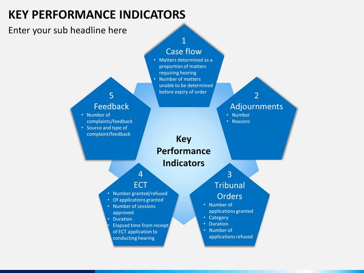 Key performance indicators ppt templates key performance indicator key performance indicator powerpoint template sketchbubble key performance indicators ppt templates toneelgroepblik Image collections