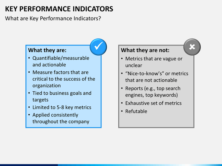 key performance indicator powerpoint template