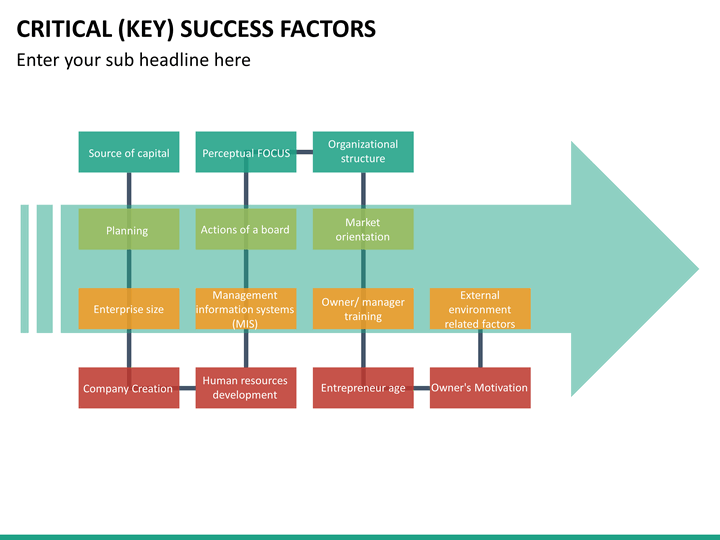 "google key factor of success  a number of factors that have been shown to play key roles in the success and   a quick google search on the term ""analytics"" yields varying."