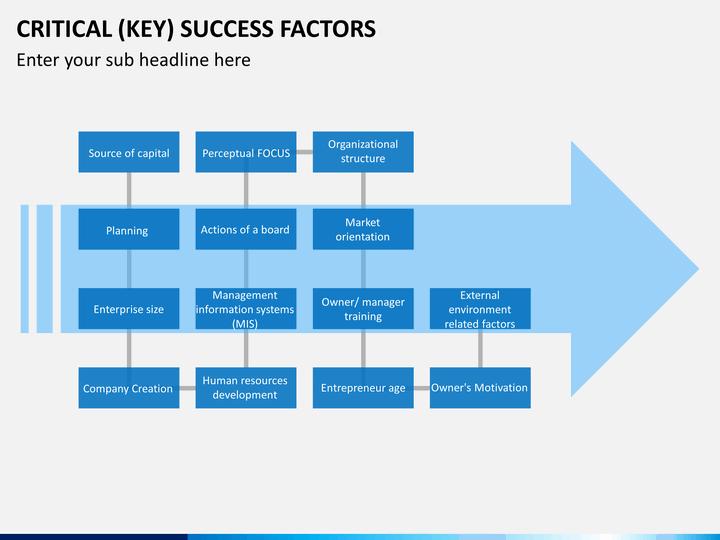 Key Success Factors Powerpoint Template Sketchbubble